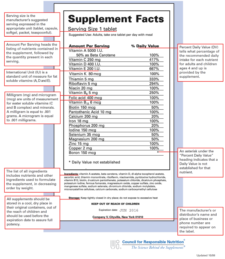 How to Read a Supplement Label_720