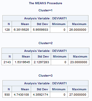 clusters_3_means